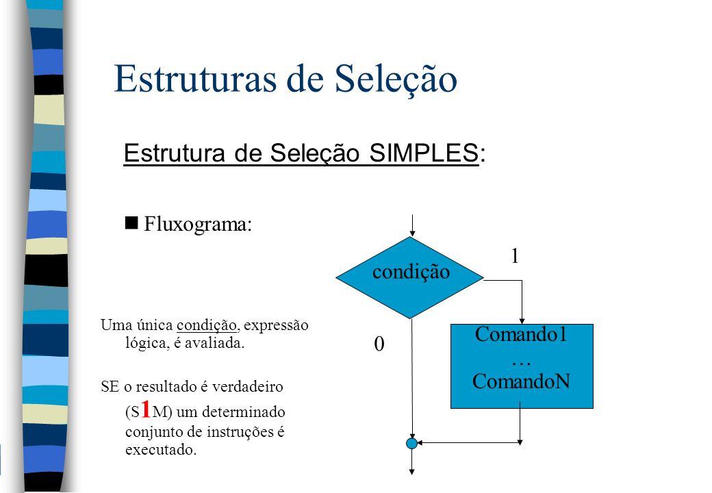 Estruturas de Seleção Estrutura de Seleção SIMPLES: Fluxograma: 1