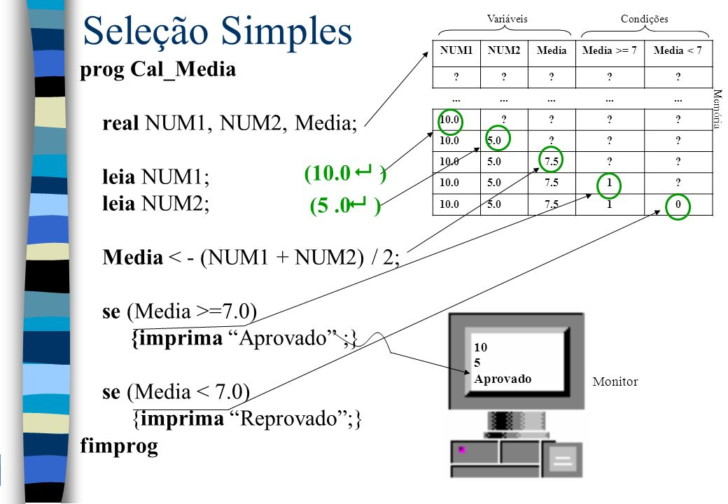 Seleção Simples prog Cal_Media real NUM1, NUM2, Media;