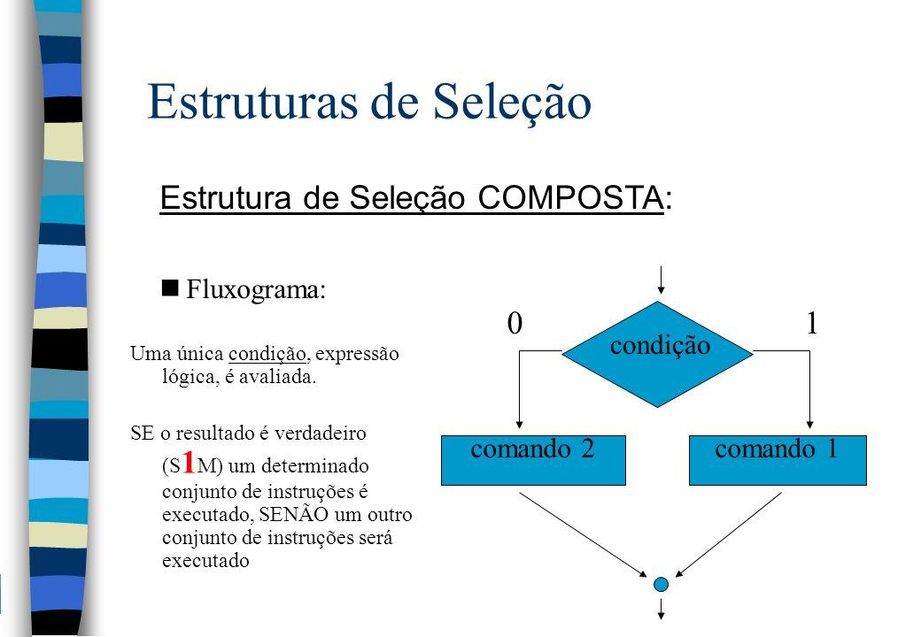 Estruturas de Seleção Estrutura de Seleção COMPOSTA: 1 Fluxograma: