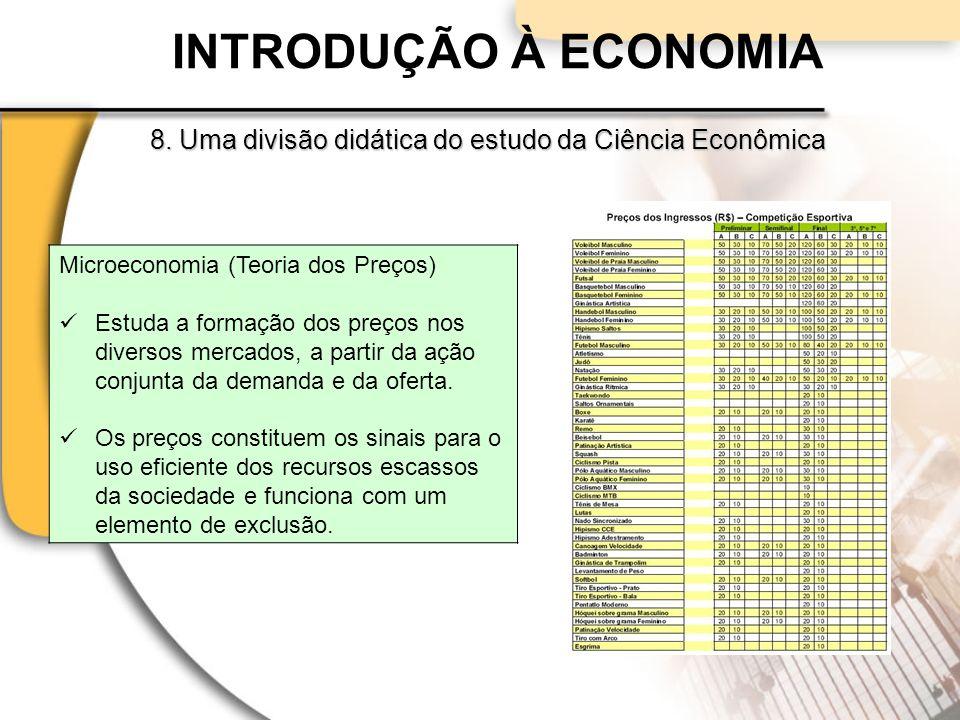 INTRODUÇÃO À ECONOMIA 8. Uma divisão didática do estudo da Ciência Econômica. Microeconomia (Teoria dos Preços)