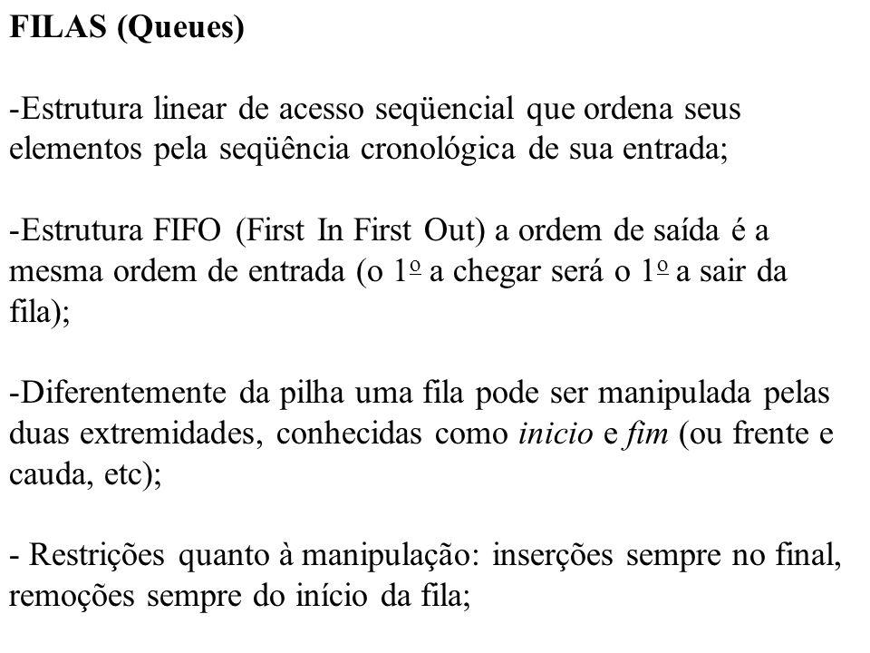 FILAS (Queues) Estrutura linear de acesso seqüencial que ordena seus elementos pela seqüência cronológica de sua entrada;