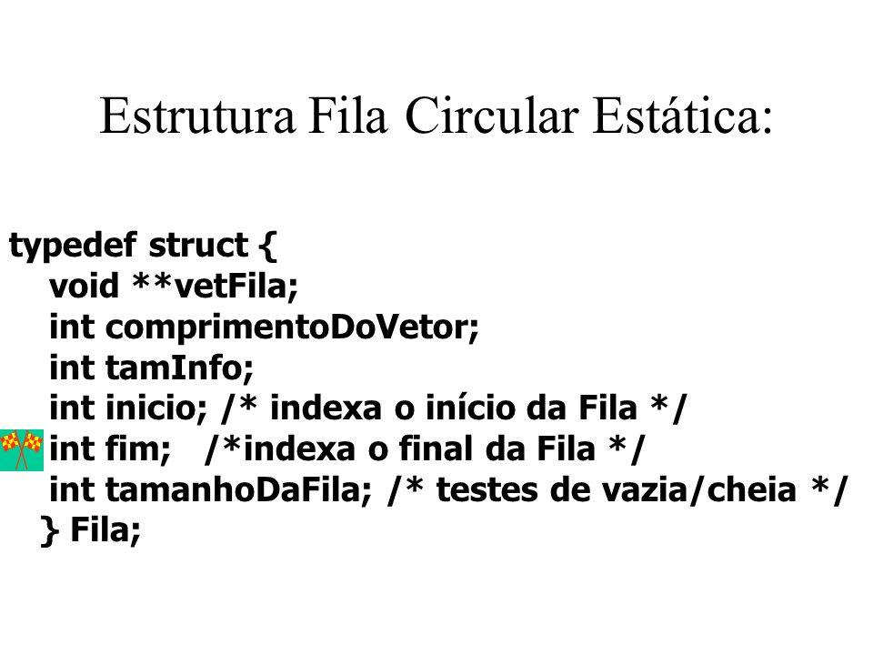 Estrutura Fila Circular Estática: