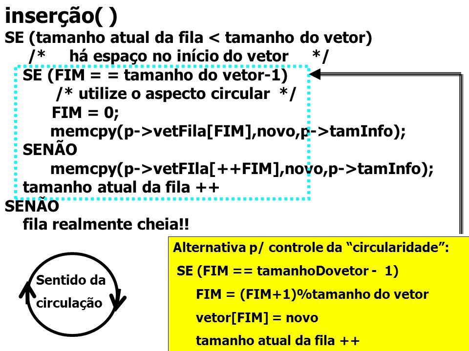 inserção( ) SE (tamanho atual da fila < tamanho do vetor)