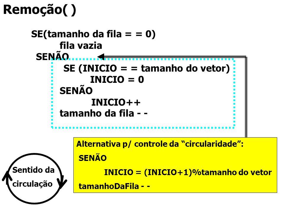 Remoção( ) SE(tamanho da fila = = 0) fila vazia SENÃO
