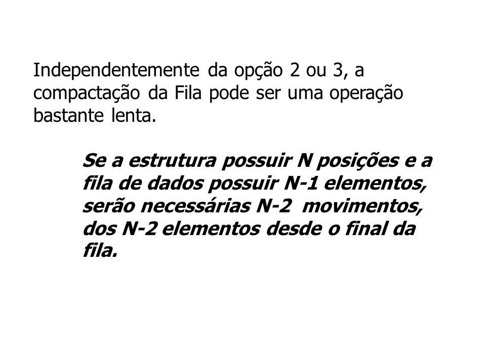 Independentemente da opção 2 ou 3, a compactação da Fila pode ser uma operação bastante lenta.