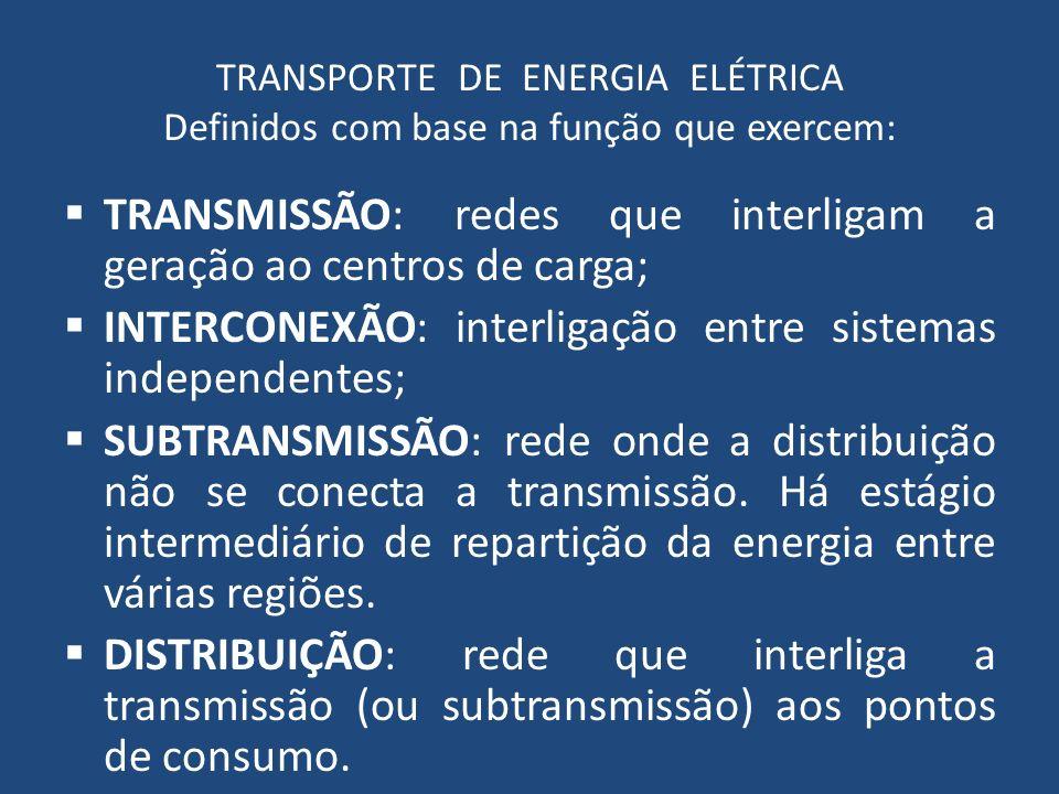 TRANSMISSÃO: redes que interligam a geração ao centros de carga;