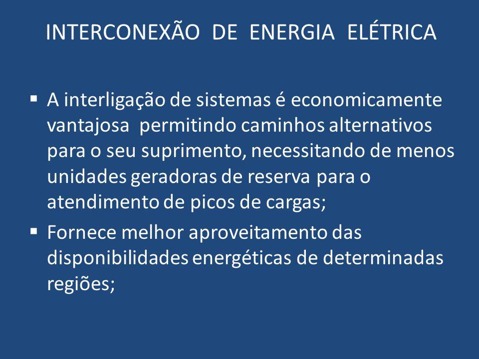 INTERCONEXÃO DE ENERGIA ELÉTRICA