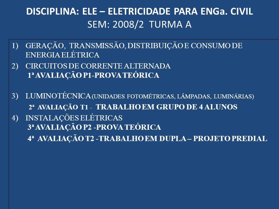 DISCIPLINA: ELE – ELETRICIDADE PARA ENGa. CIVIL SEM: 2008/2 TURMA A
