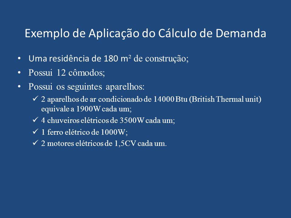 Exemplo de Aplicação do Cálculo de Demanda