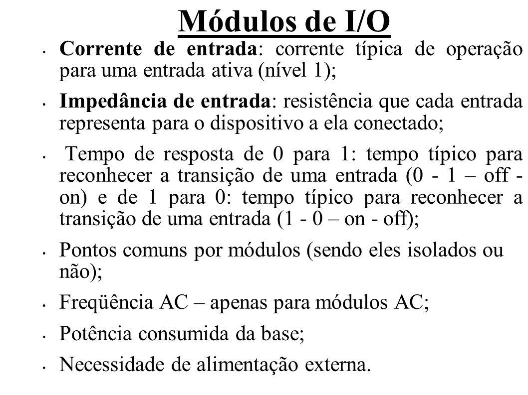 Módulos de I/O Corrente de entrada: corrente típica de operação para uma entrada ativa (nível 1);