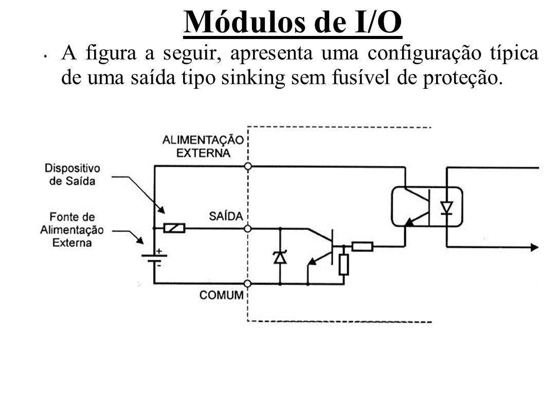 Módulos de I/O A figura a seguir, apresenta uma configuração típica de uma saída tipo sinking sem fusível de proteção.