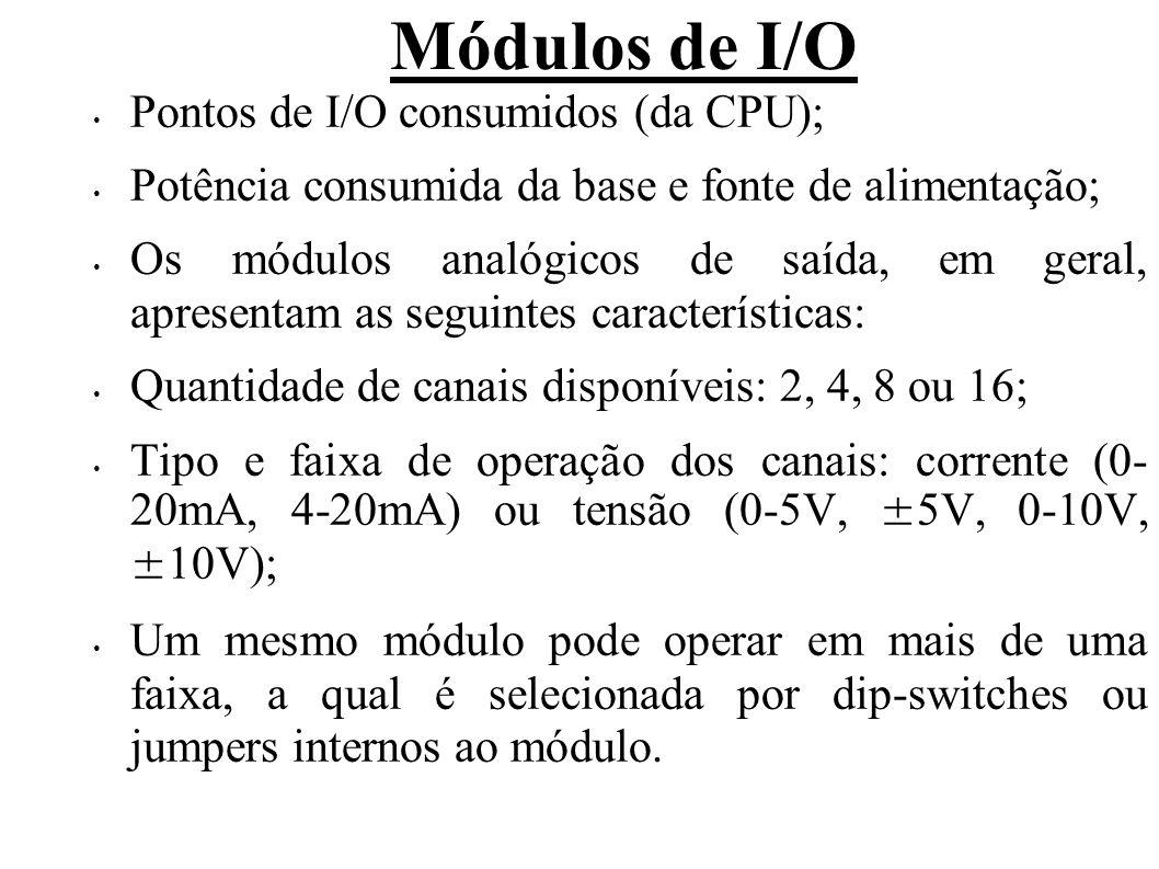 Módulos de I/O Pontos de I/O consumidos (da CPU);