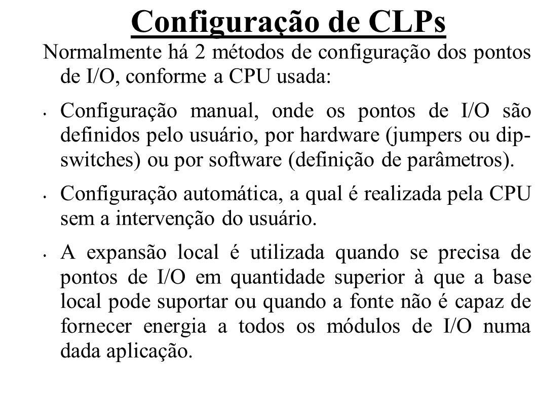 Configuração de CLPs Normalmente há 2 métodos de configuração dos pontos de I/O, conforme a CPU usada: