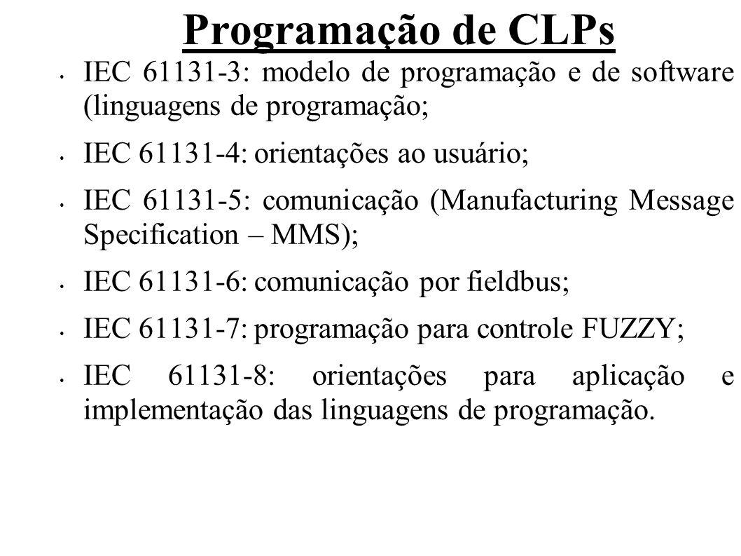 Programação de CLPs IEC 61131-3: modelo de programação e de software (linguagens de programação; IEC 61131-4: orientações ao usuário;