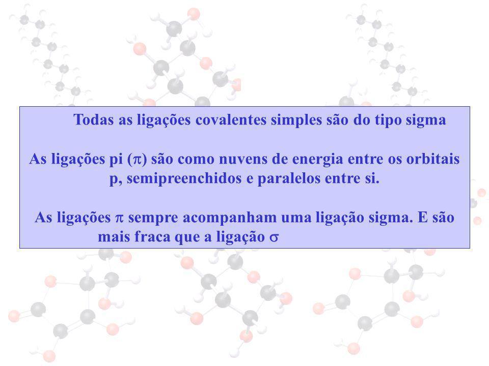 Todas as ligações covalentes simples são do tipo sigma