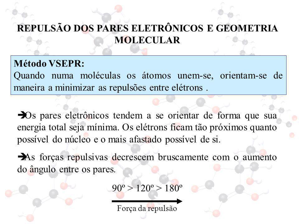 REPULSÃO DOS PARES ELETRÔNICOS E GEOMETRIA MOLECULAR