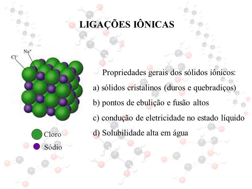 Propriedades gerais dos sólidos iônicos: