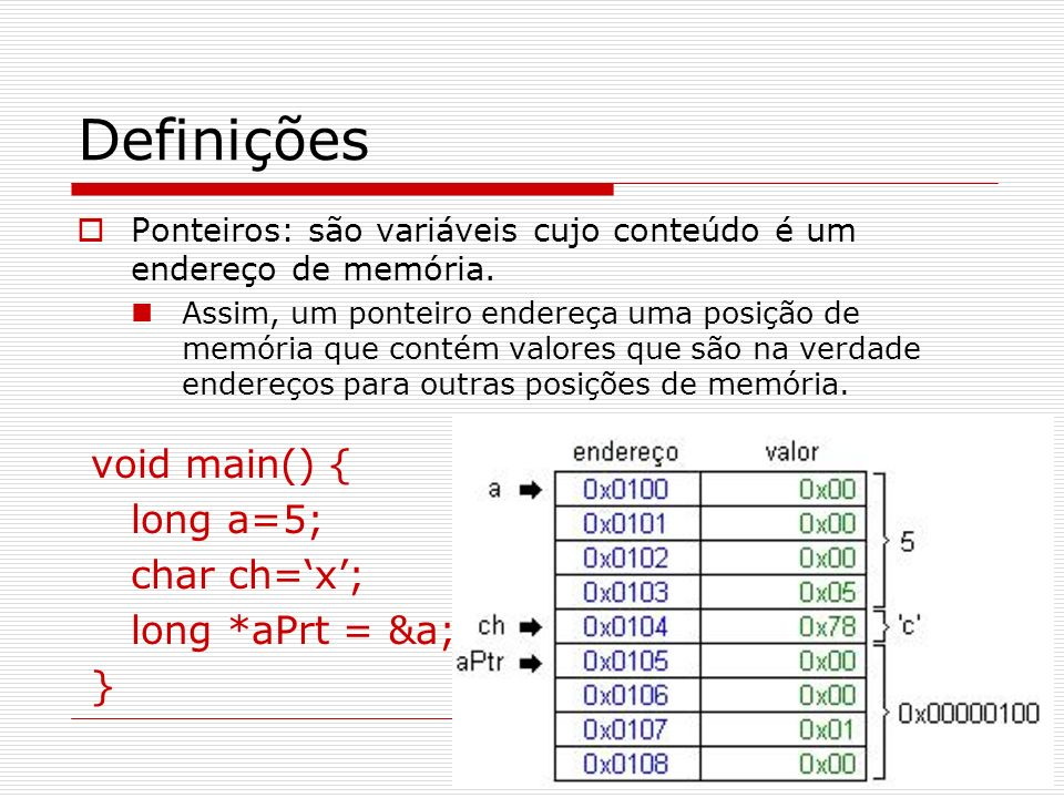 Definições void main() { long a=5; char ch='x'; long *aPrt = &a; }