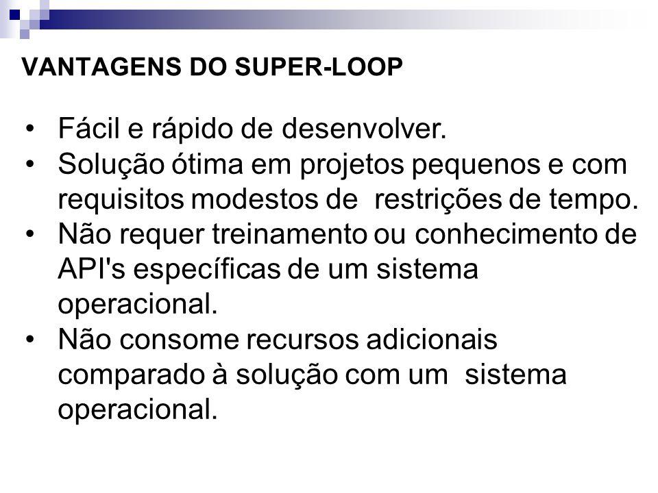 VANTAGENS DO SUPER-LOOP