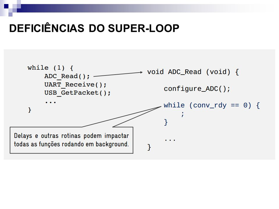 DEFICIÊNCIAS DO SUPER-LOOP