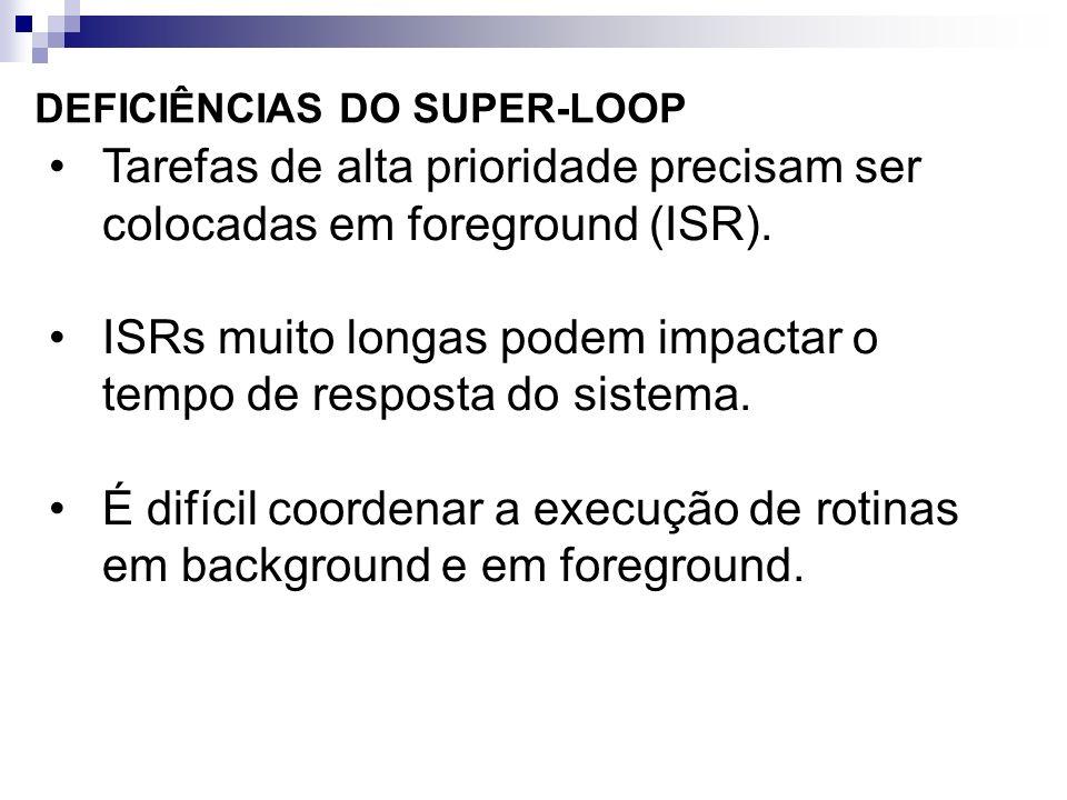 DEFICIÊNCIAS DO SUPER-LOOP