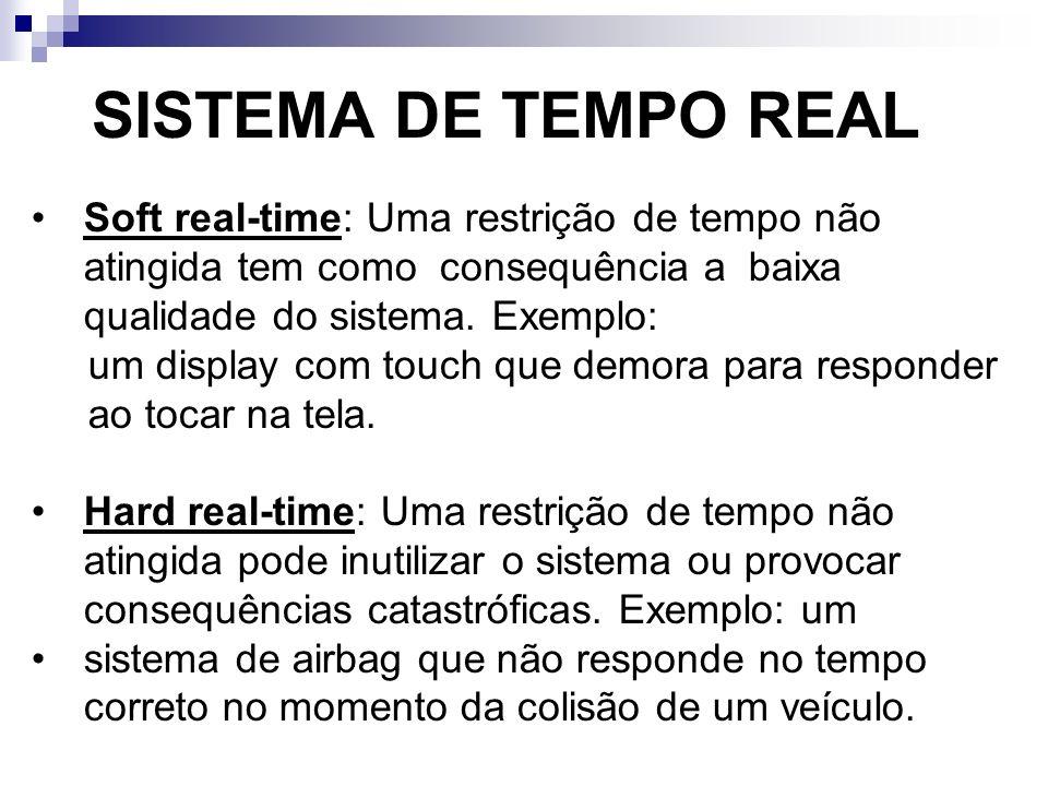SISTEMA DE TEMPO REAL Soft real-time: Uma restrição de tempo não atingida tem como consequência a baixa qualidade do sistema. Exemplo: