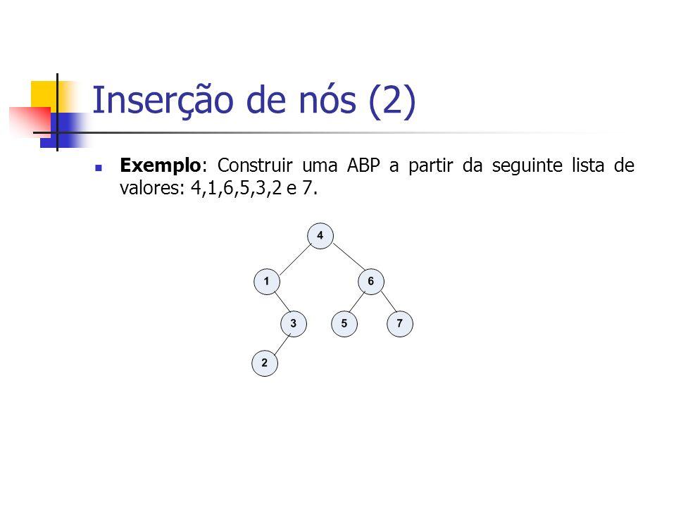 Inserção de nós (2) Exemplo: Construir uma ABP a partir da seguinte lista de valores: 4,1,6,5,3,2 e 7.