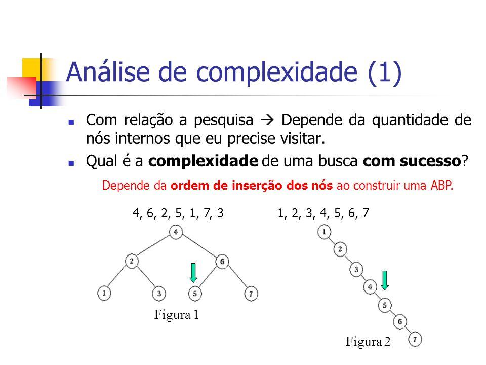 Análise de complexidade (1)