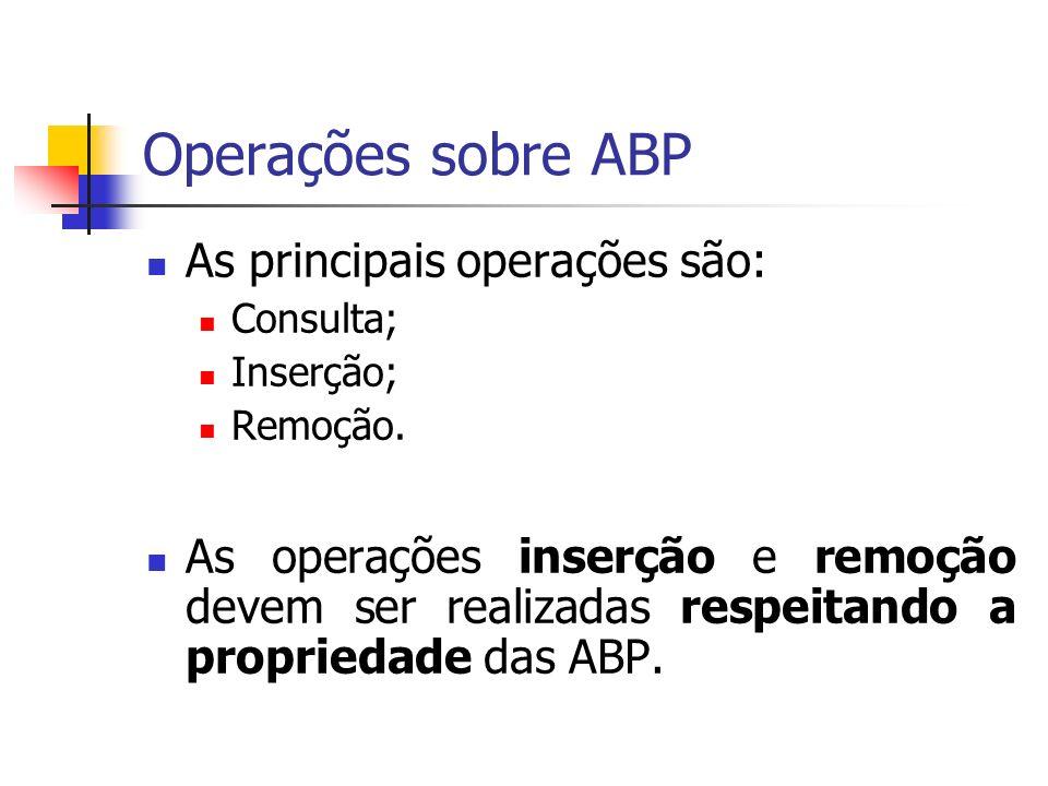 Operações sobre ABP As principais operações são: