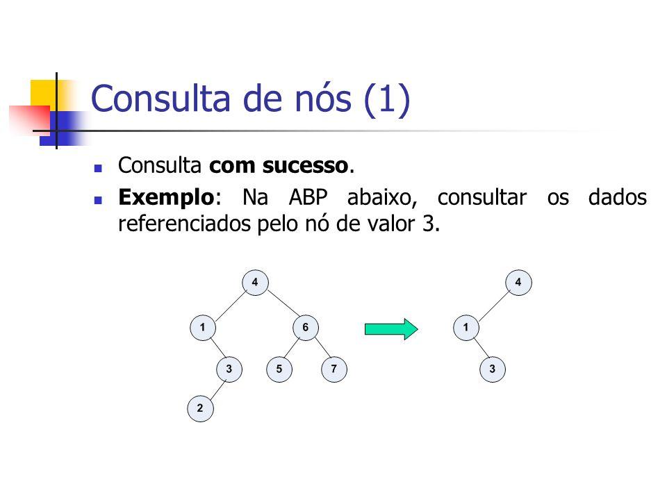 Consulta de nós (1) Consulta com sucesso.