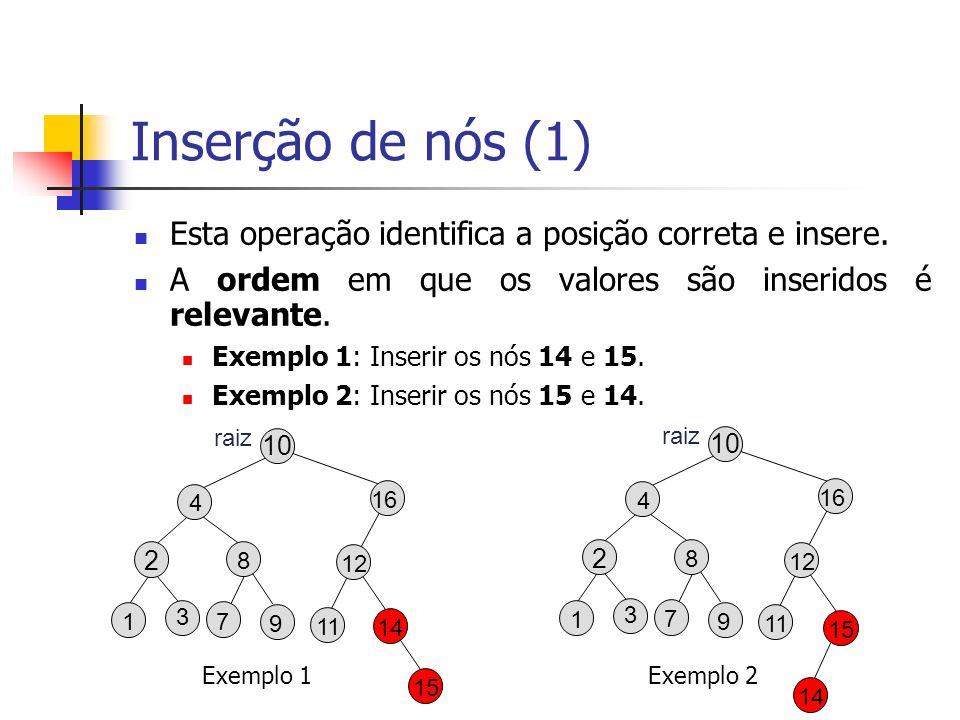 Inserção de nós (1) Esta operação identifica a posição correta e insere. A ordem em que os valores são inseridos é relevante.
