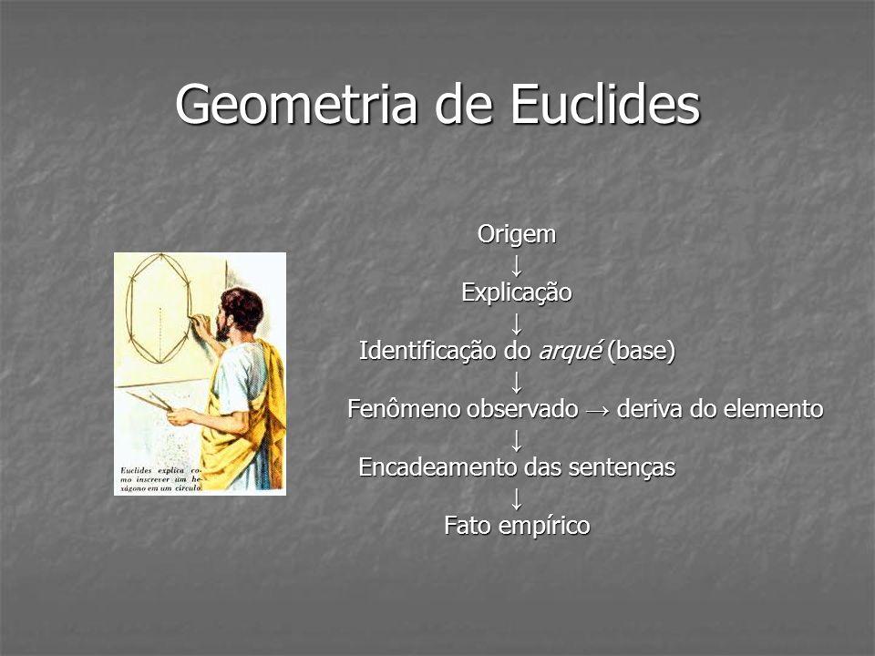 Geometria de Euclides Origem ↓ Explicação