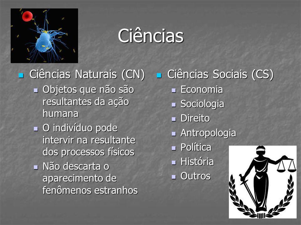Ciências Ciências Naturais (CN) Ciências Sociais (CS)