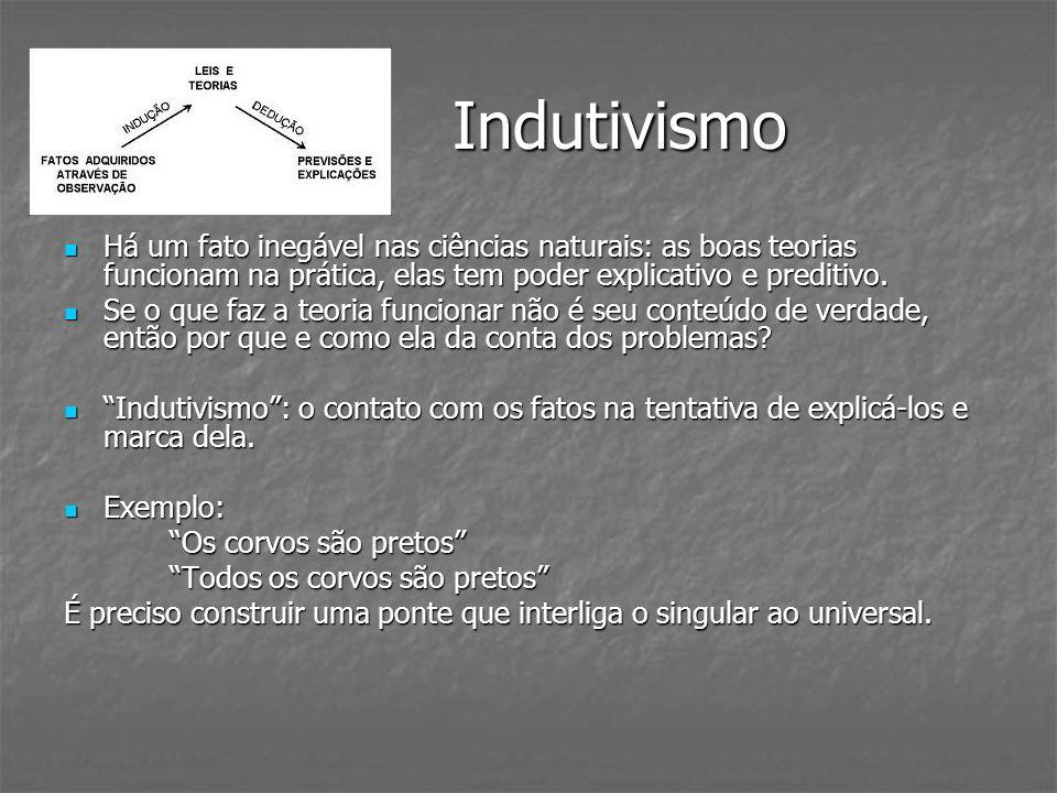 Indutivismo Há um fato inegável nas ciências naturais: as boas teorias funcionam na prática, elas tem poder explicativo e preditivo.