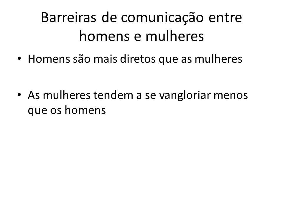 Barreiras de comunicação entre homens e mulheres