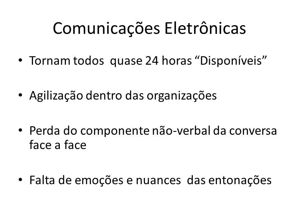 Comunicações Eletrônicas