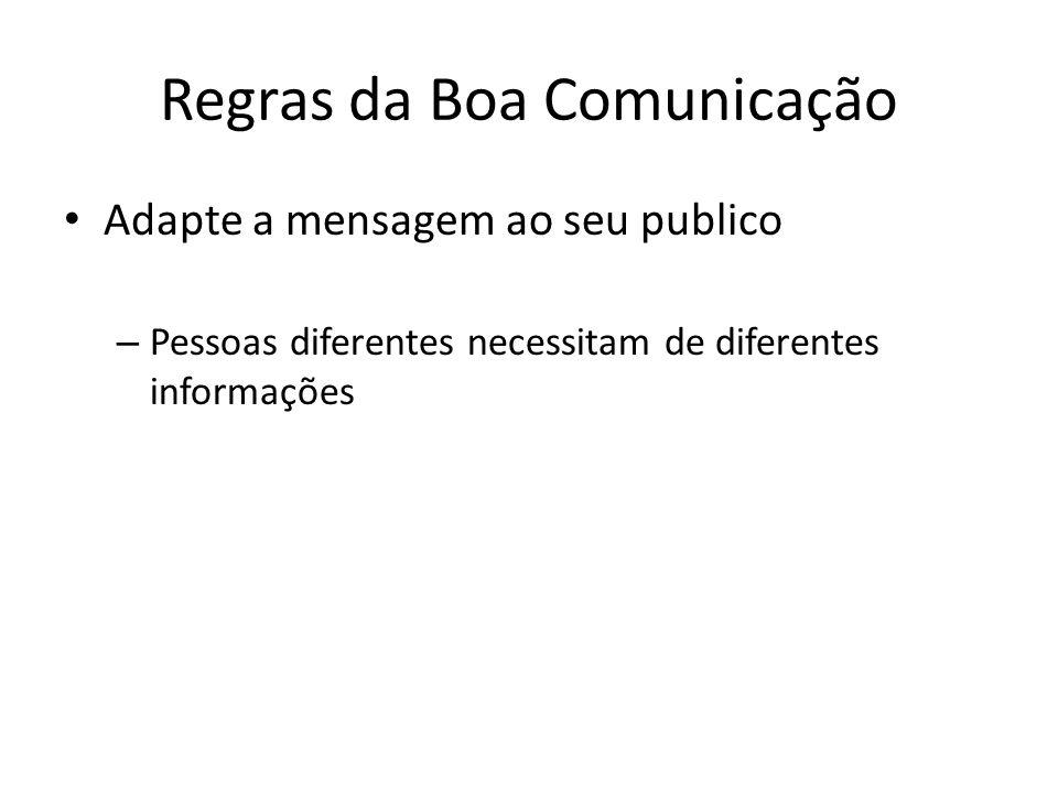 Regras da Boa Comunicação