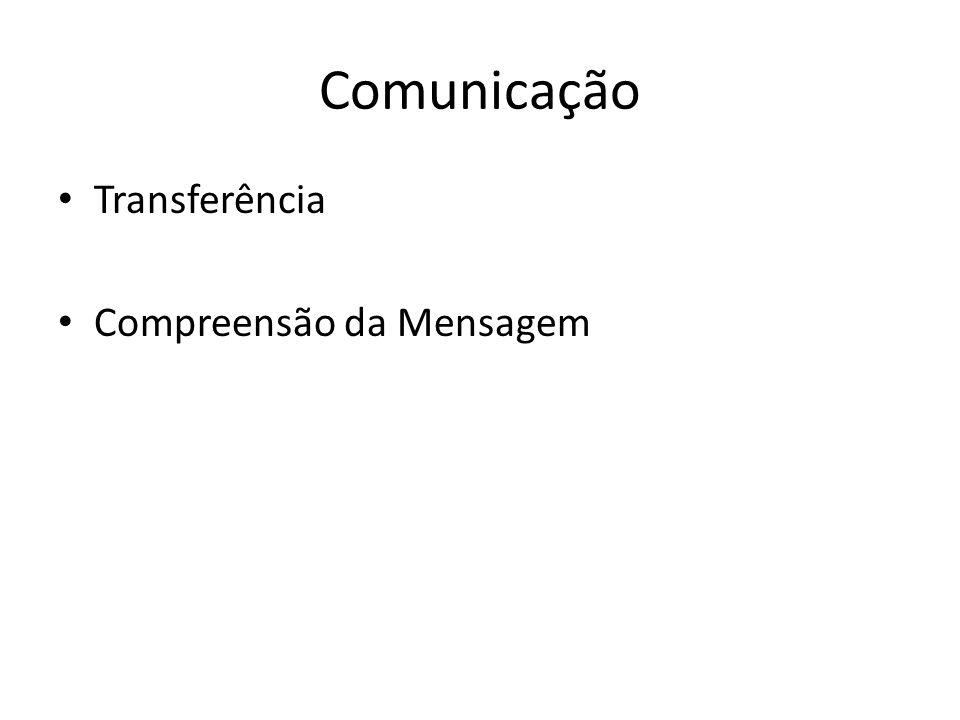 Comunicação Transferência Compreensão da Mensagem