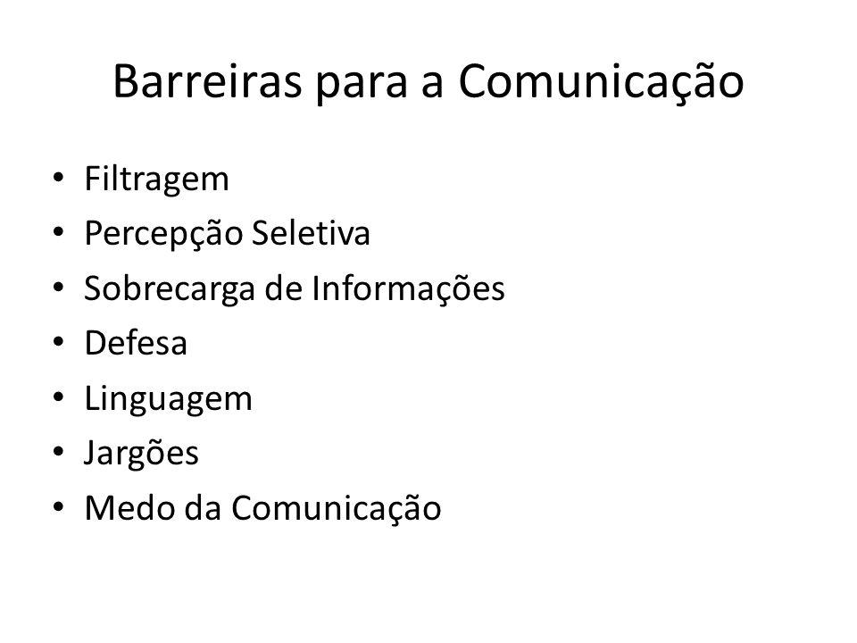 Barreiras para a Comunicação