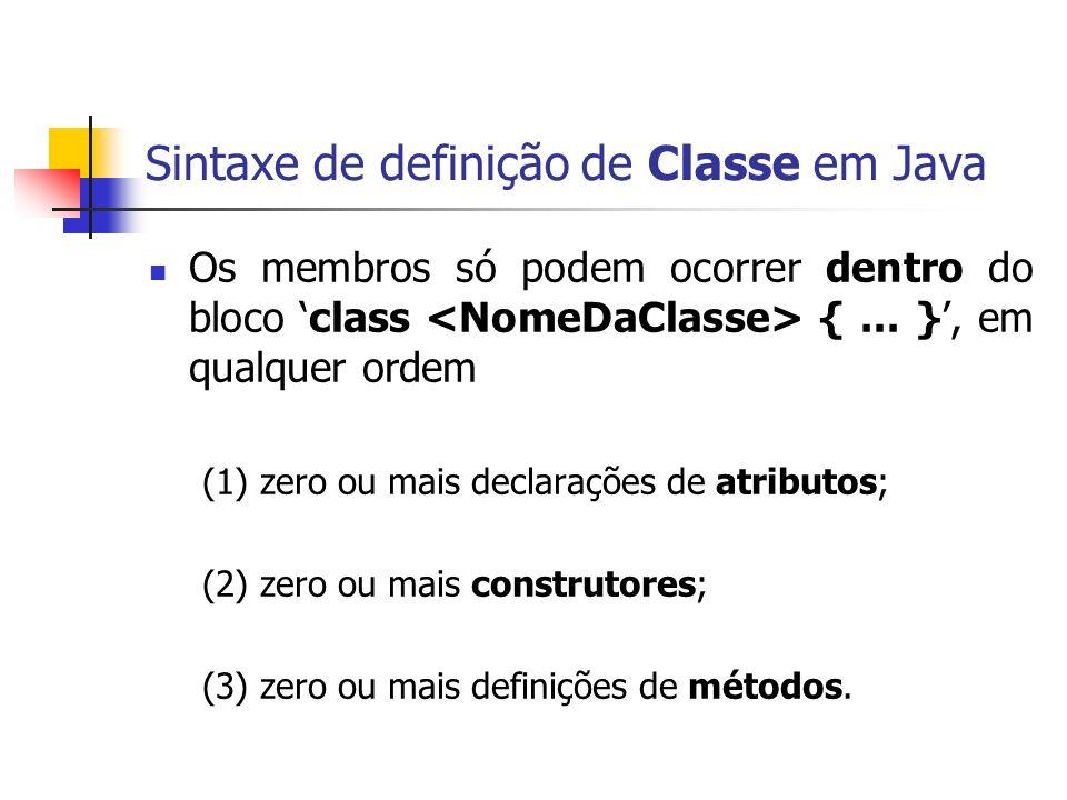 Sintaxe de definição de Classe em Java