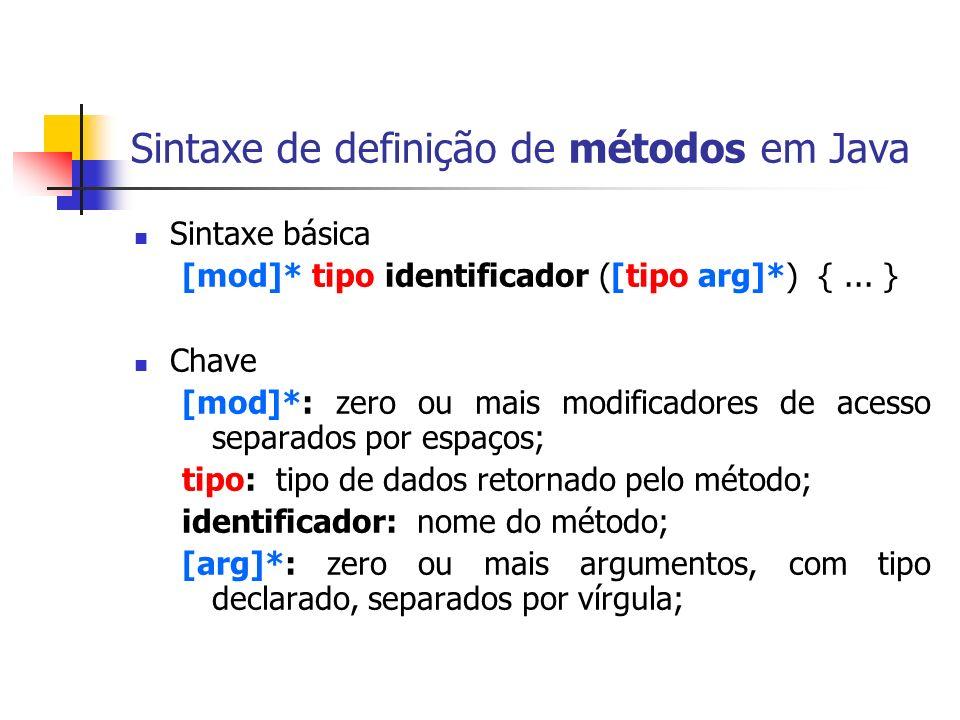 Sintaxe de definição de métodos em Java