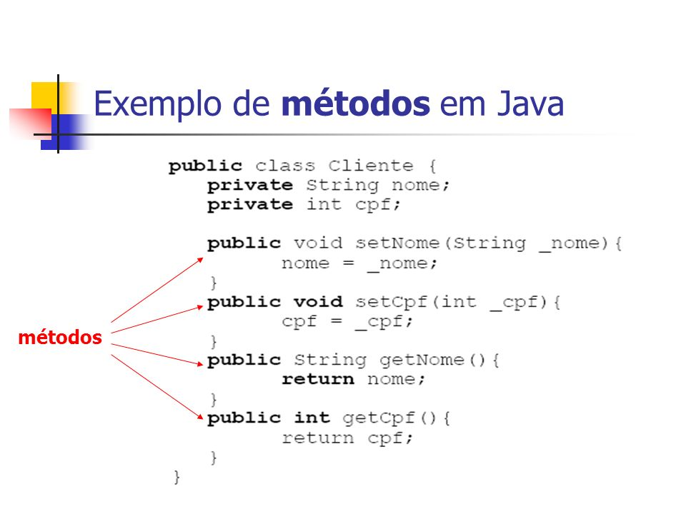 Exemplo de métodos em Java