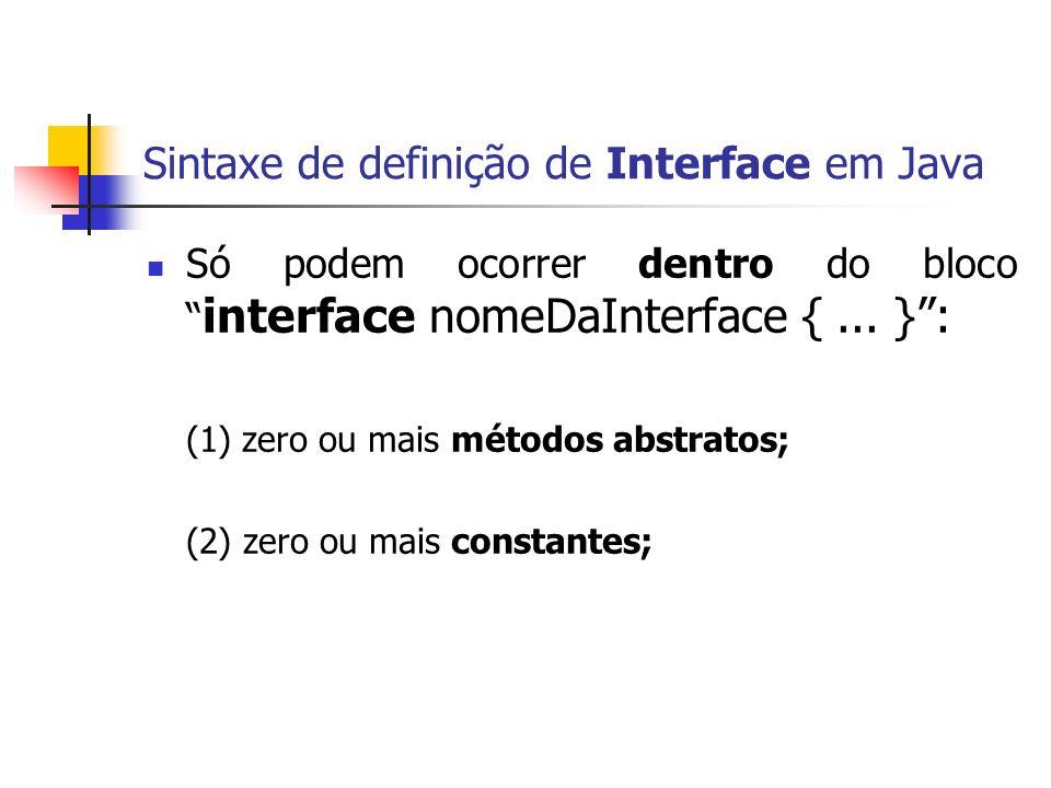 Sintaxe de definição de Interface em Java