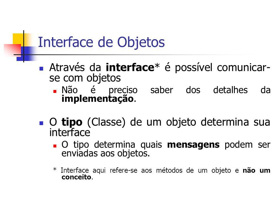 Interface de Objetos Através da interface* é possível comunicar-se com objetos. Não é preciso saber dos detalhes da implementação.