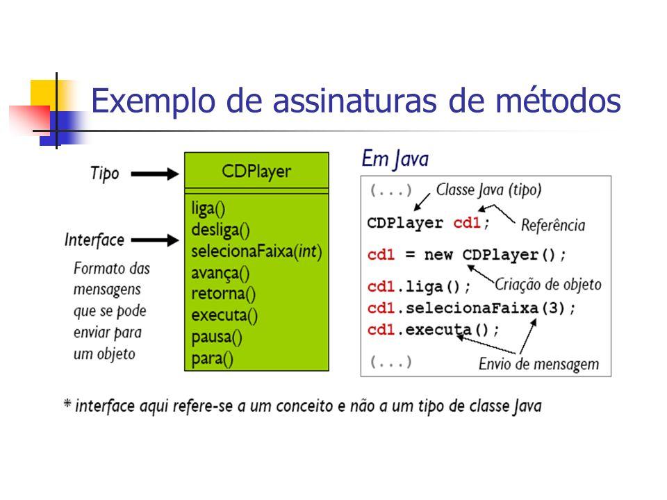 Exemplo de assinaturas de métodos