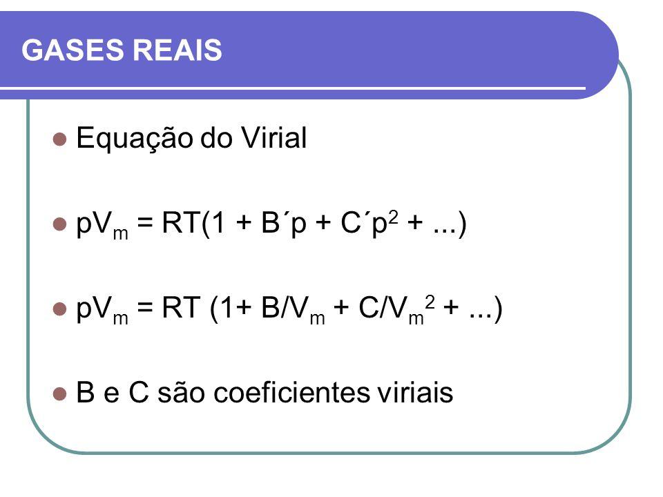 GASES REAIS Equação do Virial.