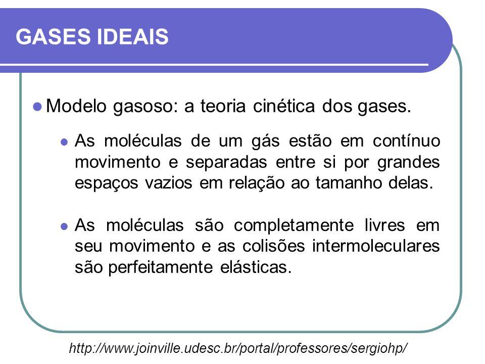 GASES IDEAIS Modelo gasoso: a teoria cinética dos gases.