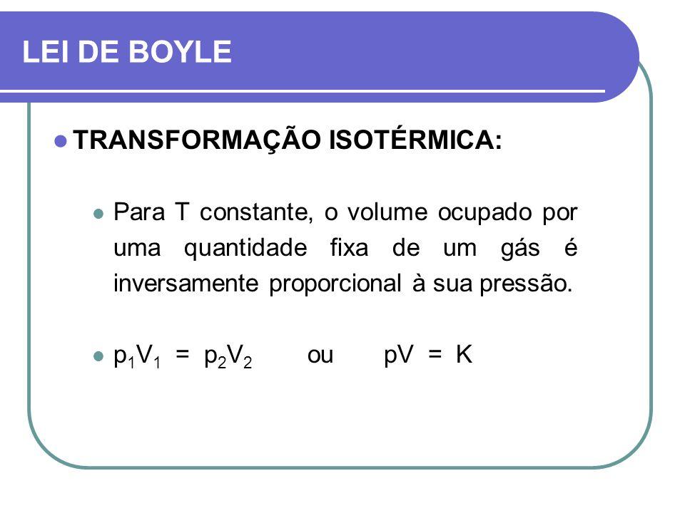 LEI DE BOYLE TRANSFORMAÇÃO ISOTÉRMICA:
