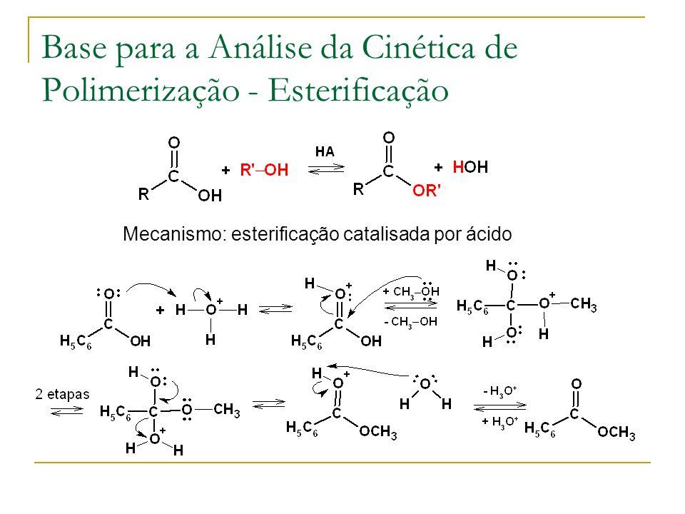 Base para a Análise da Cinética de Polimerização - Esterificação