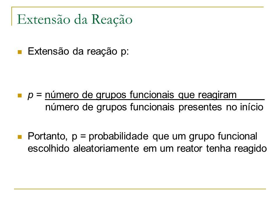 Extensão da Reação Extensão da reação p: